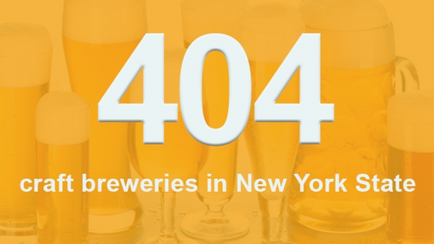 404 Breweries in NYS
