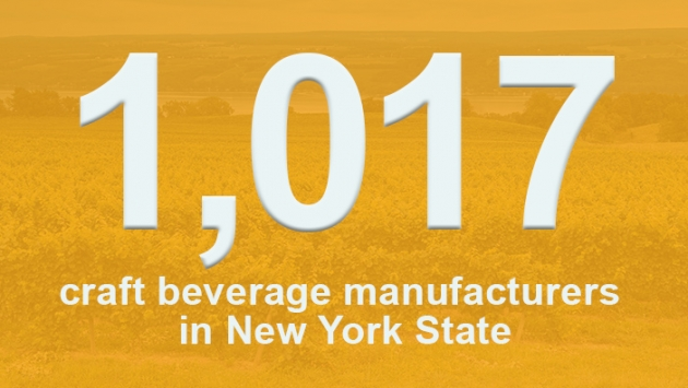 1,017 Craft Beverage Manufacturers in NYS