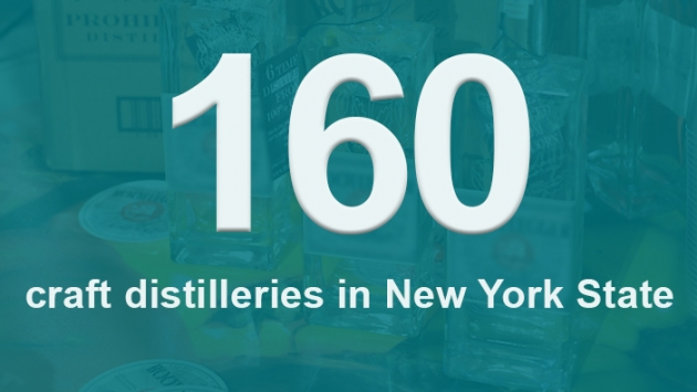 160 Distilleries in NYS