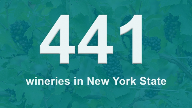 441 Wineries in NYS
